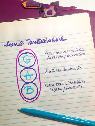 Analisi Transazionale GAB